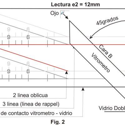 vitrometro-fi130