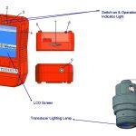 QCTC410-manual