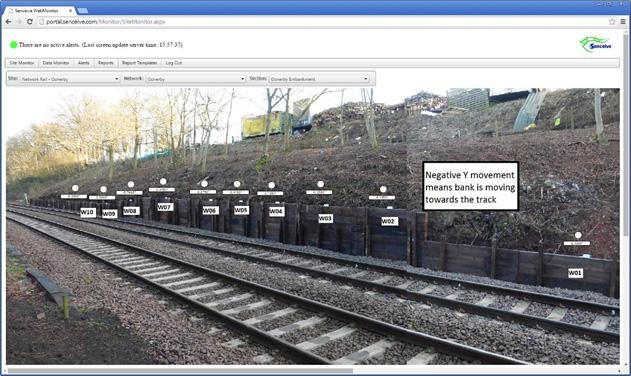 webmonitor-senceive-monitor